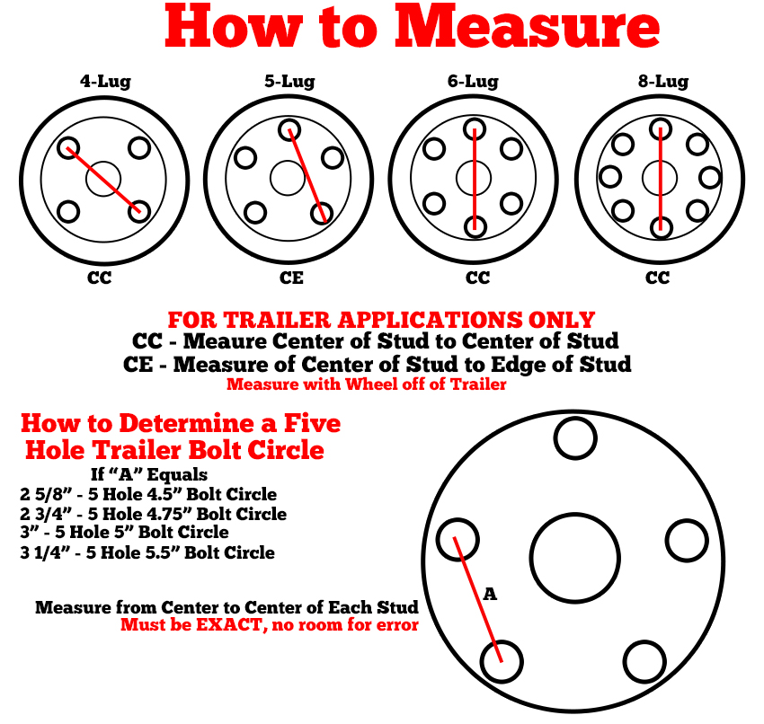 Measure Bolt Pattern Chart